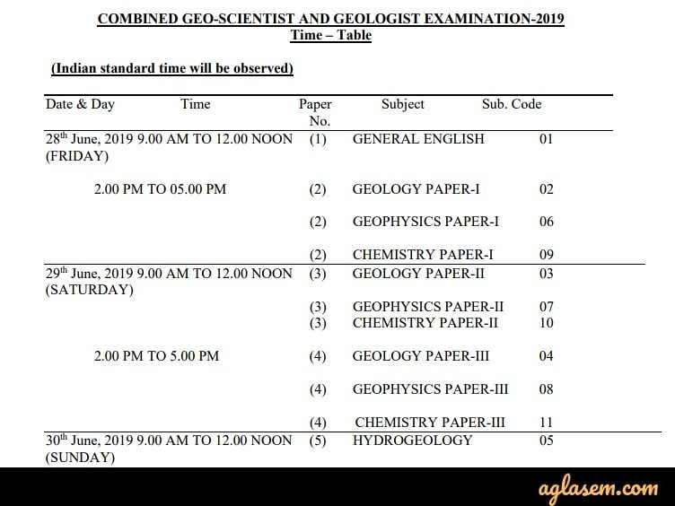 UPSC Geologist and Geo-Scientist Exam Schedule