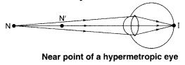 NCERT Solutions for Class 10 Science Chapter 11 Textbook Chapter End Questions Q7