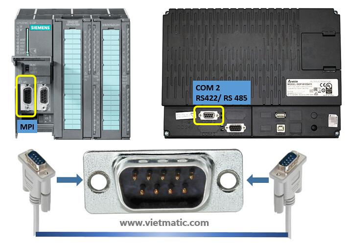 PLC S7 300 kết nối trực tiếp HMI Delta DOP qua cổng MPI
