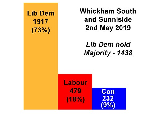 Local election results May 2019-page-4
