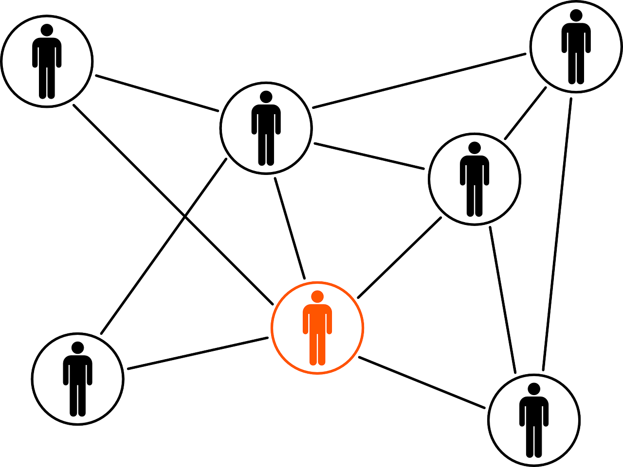 A network of people