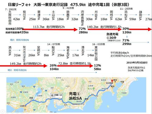 リーフ e+ 大阪~東京走行記録