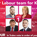 Kerry Candidates