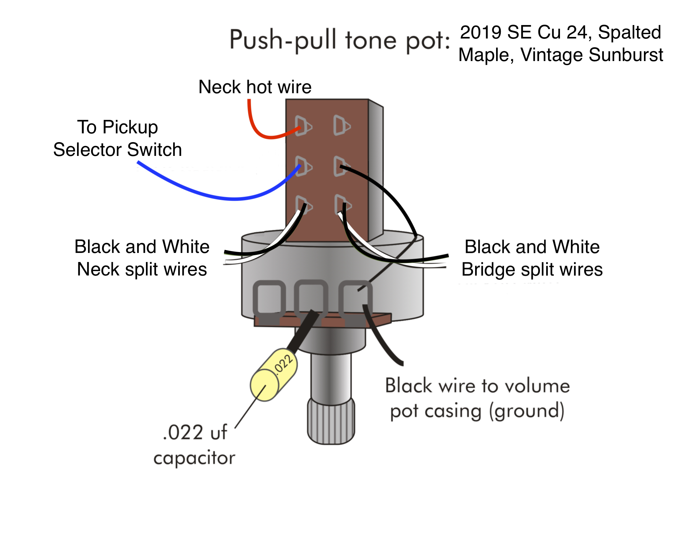 Prs Se Custom 24  W 3 Way Blade Push Pull Wiring Diagram