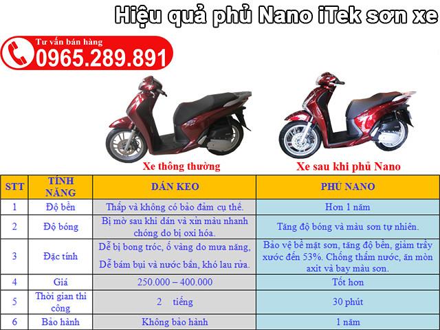 Nano iTek phu son xe - 4