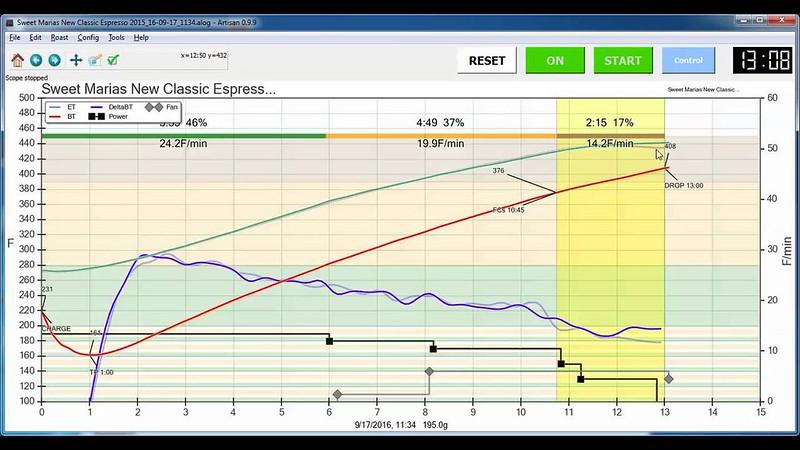 Roast Graphs – Cơ sở của quá trình rang cà phê | PrimeCoffee