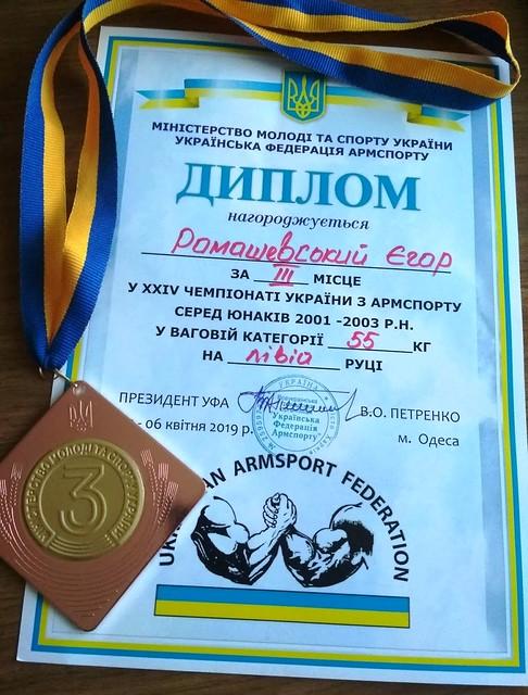 XXIV чемпіонат України з армспорту, 03-06.04.19