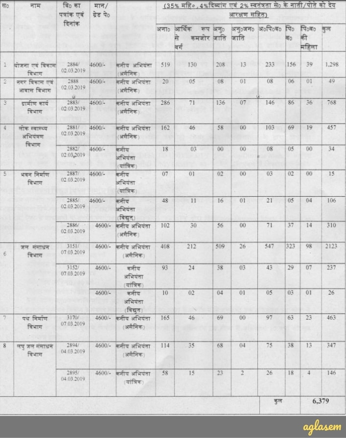 BSTC JE Result