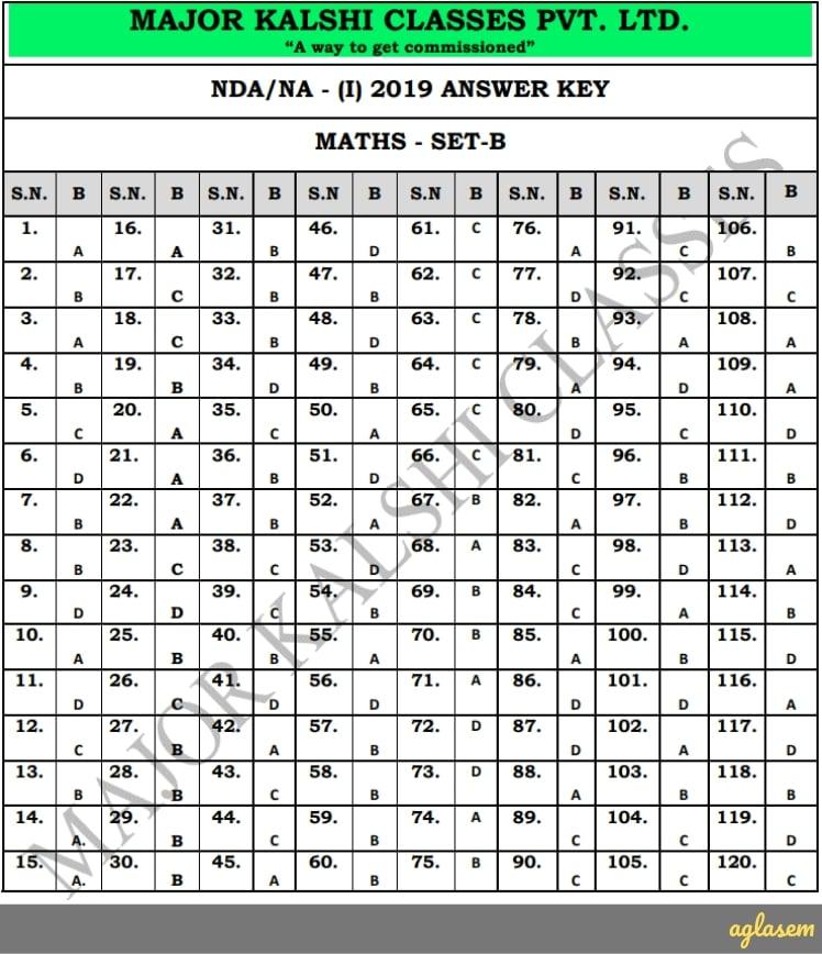 NDA 1 2019 Answer Key Mathematics Set B by Major Kalshi