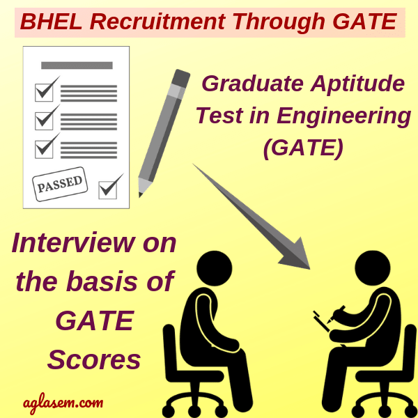 BHEL Recruitment for Engineer Trainee Through GATE 2019