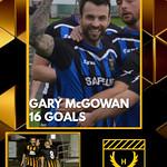 Top Scorer: Gary McGowan