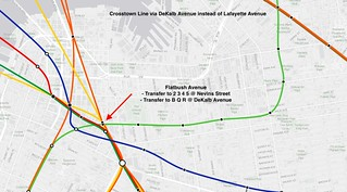 Redesign a line: Crosstown Line | by Union Turnpike