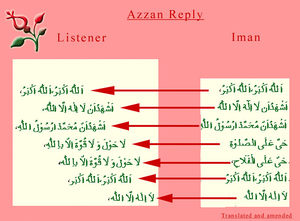 2990 5 Sunnah Things to do every time you hear Adhan 01