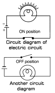 Electric Current and Its Effects Class 7 Notes Science Chapter 14 2