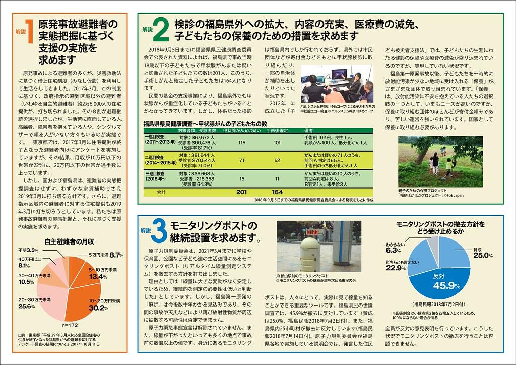 日本地球之友製作海報,說明福島災民的處境和未被解決的問題,要求政府負起責任。圖片來源:FoE Japan
