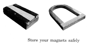 Fun with Magnets Class 6 Notes Science Chapter 13 8