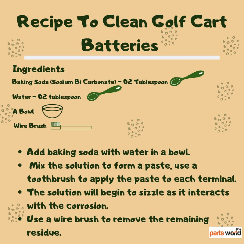 Recipe To Clean Batteries