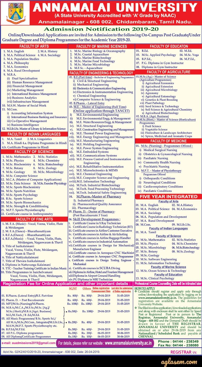 Annamalai University M Ed Admission 2019 - Application Form