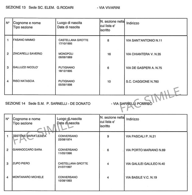 scrutatori polignano 7 (1)