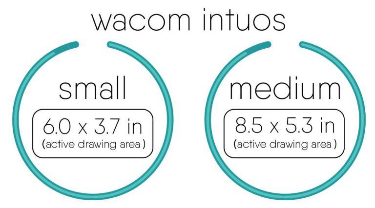 Wacom Intuos Graphic drawing Tablet vs XP-Pen Deco Series