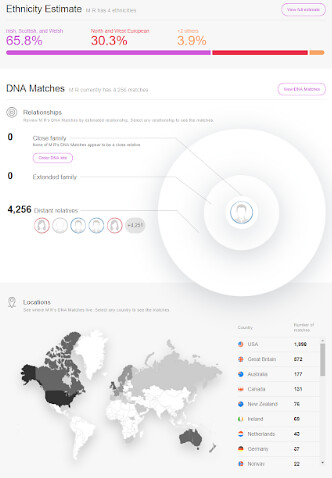 Michael Rice MyHeritage DNA ethnicity overview