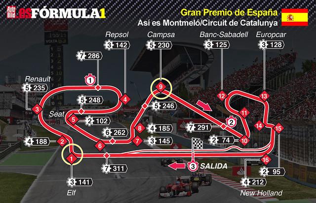 GP ESPAÑA 13 MAYO 2019 46886616365_4c4781d75e_z