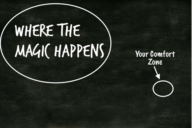 Circle with comfort zone and separate circle with where the magic happens