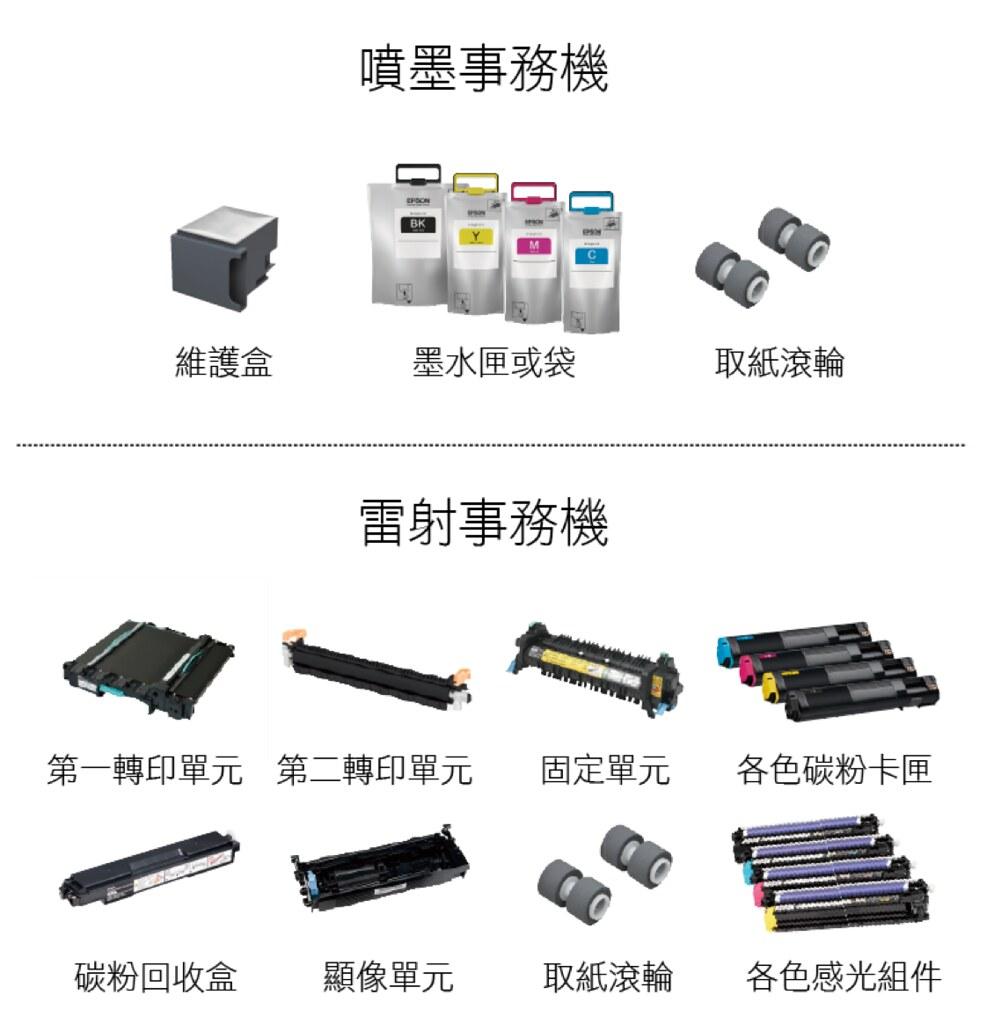 噴墨印表機和雷射印表機各自的耗材與零件。圖片:Epson提供。