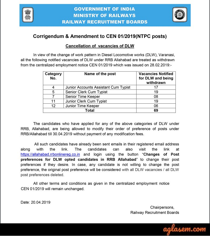 RRB NTPC Cancellation of the vacancies 2019