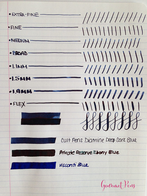 Cult Pens Diamine Deep Dark Blue Ink Review 4