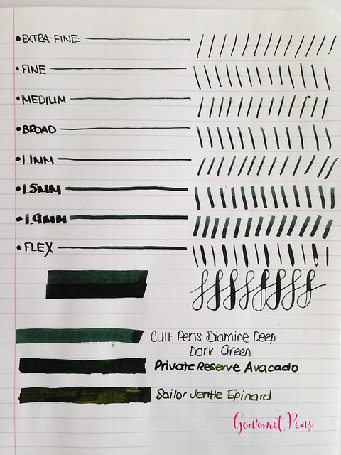 Cult Pens Diamine Deep Dark Green Ink 4