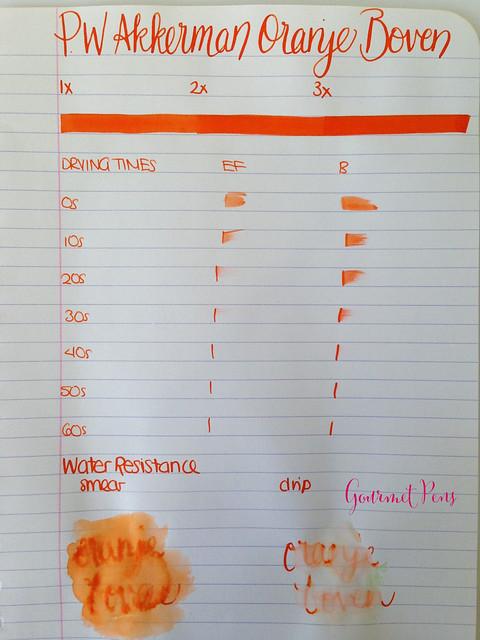 P.W Akkerman Oranje Boven Ink 2