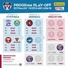 florbal_vozickaru_2019_play_off_rozpis_04_46894842625_o