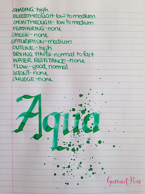 Toucan Aqua Ink Review 5