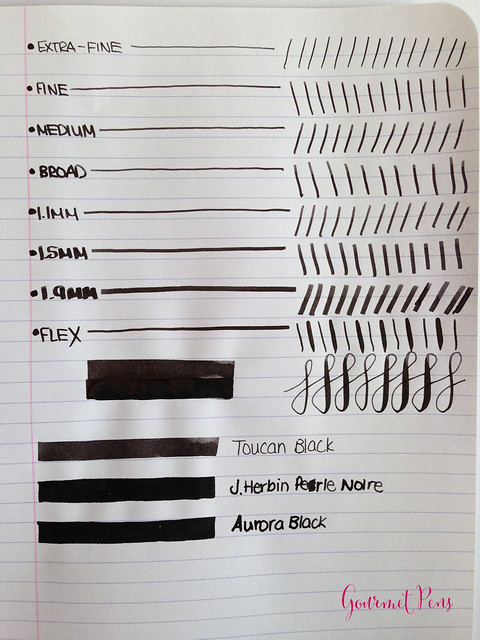 Toucan Black Ink Review 3