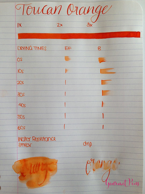Toucan Orange Ink Review 1