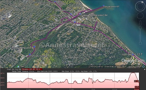 Visual trail map and elevation profile for my bike ride on the Ontario Parkway Trail, the Genesee Riverway Trail (to the Charlotte Pier and Turning Point Park), then on the Irondequoit Lakeside Trail in Rochester, New York