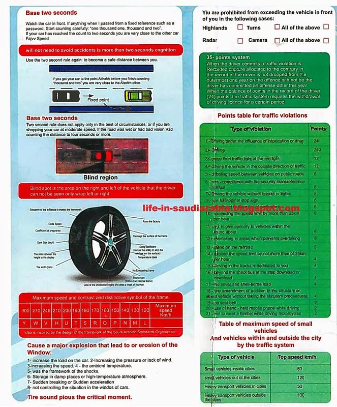 792 How to Pass the Computer Test for Saudi Driving License 02