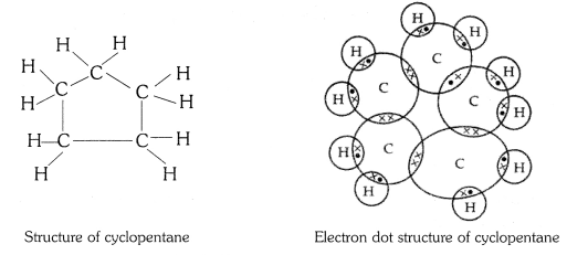 NCERT Solutions for Class 10 Science Chapter 4 Intext Questions p68 q3