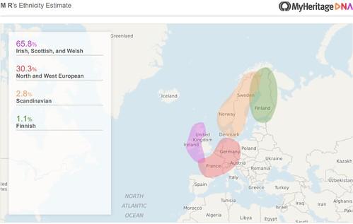 Michael Rice MyHeritage DNA ethnicity estimate