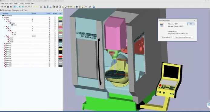 Working with IMSPost v8.3e Suite full