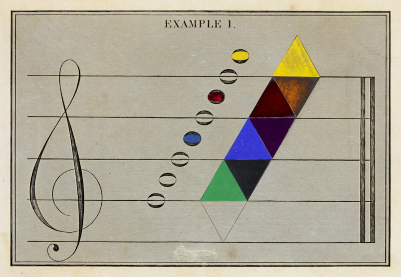 David Ramsay Hay colour