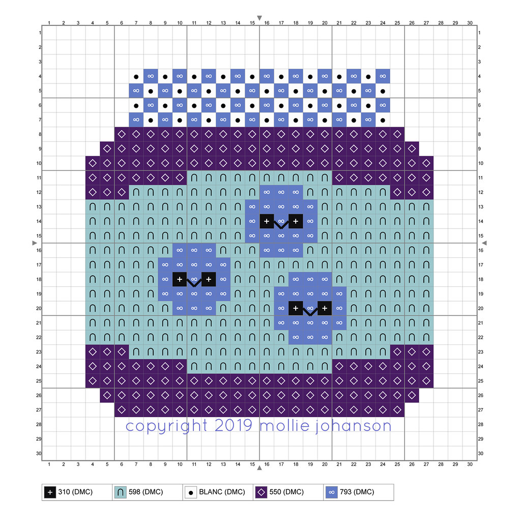 Blueberry Jelly Cross Stitch Pattern