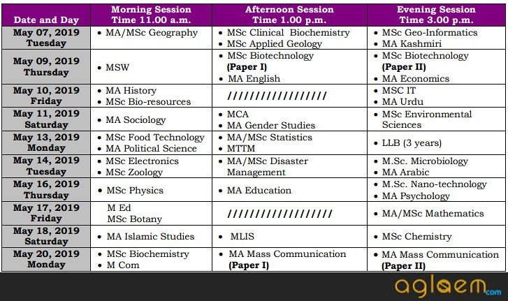 Kashmir University Admission and Entrance Exams 2019 - KUET 2019