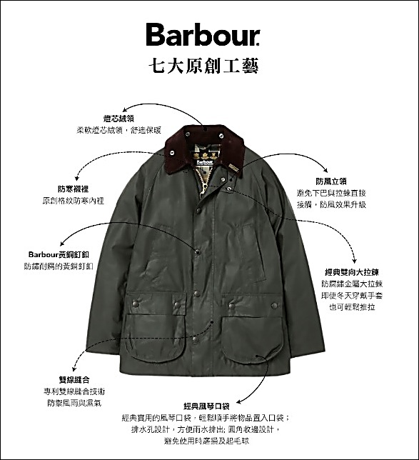 barbour65