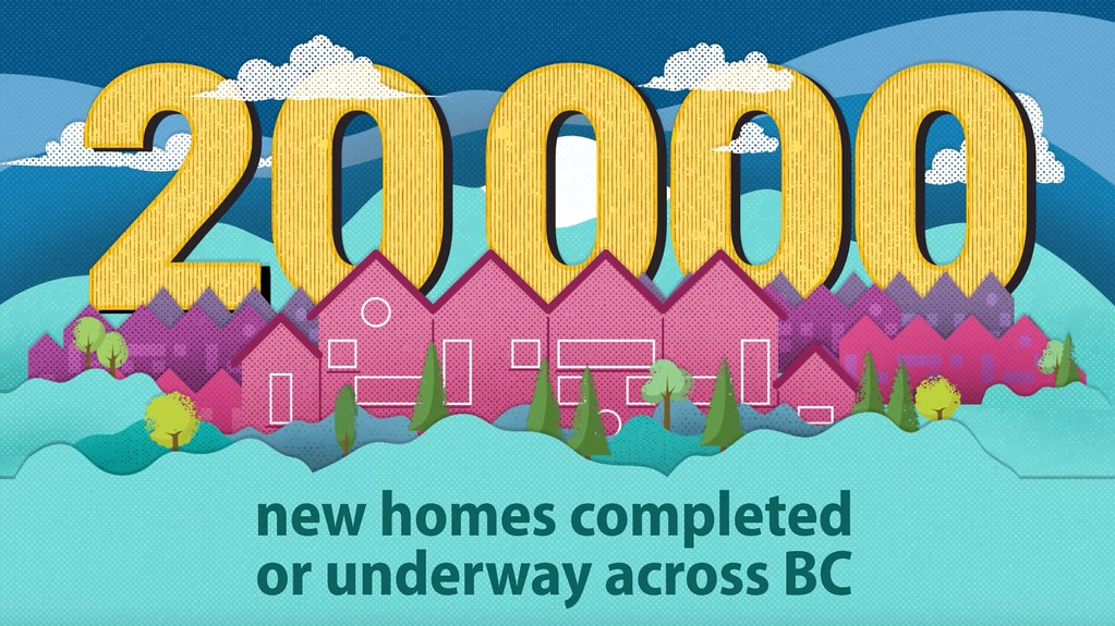 Partnerships with organizations like the Union Gospel Mission, which is breaking ground on new housing for women and children, are behind the success of the more than 20,000 new homes complete or underway in nearly 80 communities throughout the province.