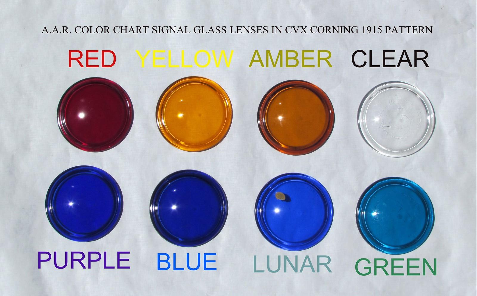 Railroad Signal lenses | Flickr