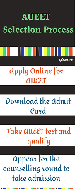 AUEET Selection Process