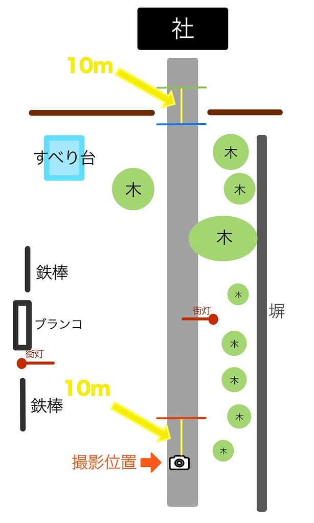 10mの差平面図