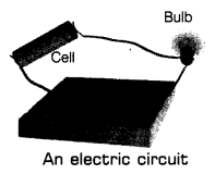Electric Current and Its Effects Class 7 Notes Science Chapter 14 1